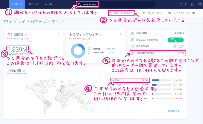 SimilarWeb の画像解説