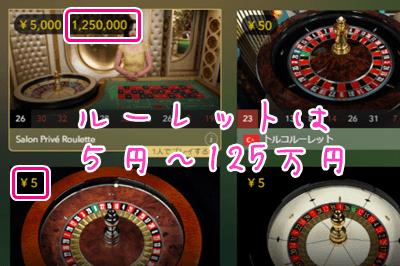 ビットカジノのテーブルリミット