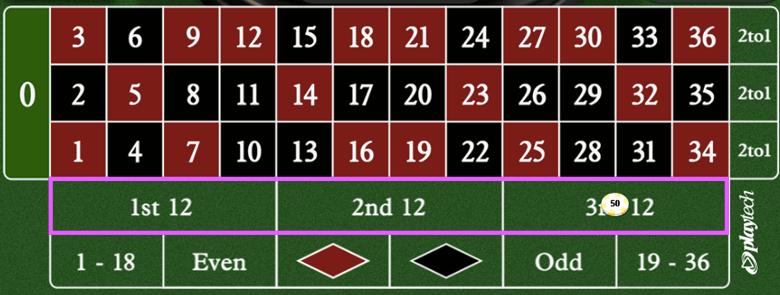 ダズンベット(12点賭け)