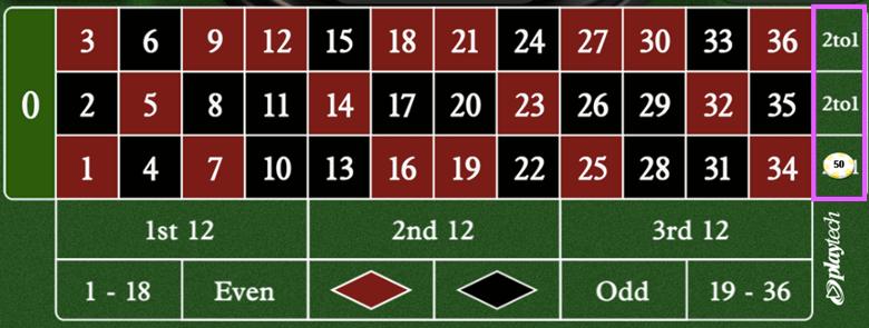 カラムベット(12点賭け)